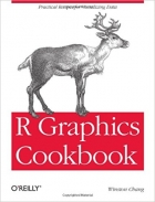 Book R Graphics Cookbook free