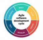 Book Agile Software Development Methods: Review and Analysis free