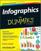 Book Infographics For Dummies free