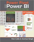 Book Power Pivot and Power BI free